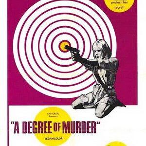Degree of Murder